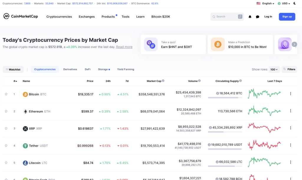Bitcoin koersen bekijken